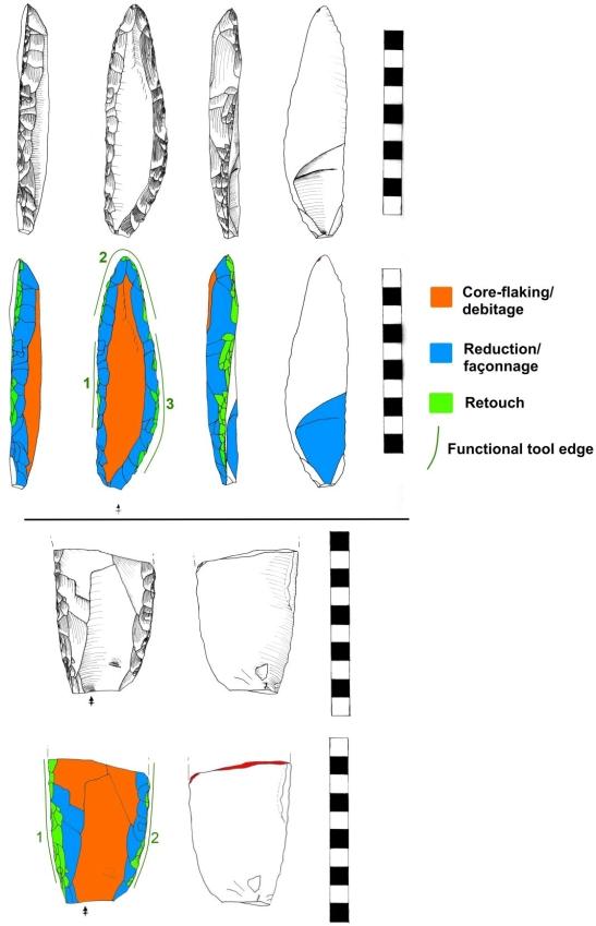 Desenhos técnicos das lesmas encontradas na Gruta das Araras. As diferentes cores apontam diferentes etapas de produção dos artefatos. As linha enumeradas apontam os diferentes gumes utilizados para raspar. Assim como um canivete suiço, as lesmas também possuem mais de uma função em diferentes partes da peça. Desenho: JuCa.